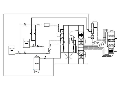锅炉采用脱硝技术组合原理图